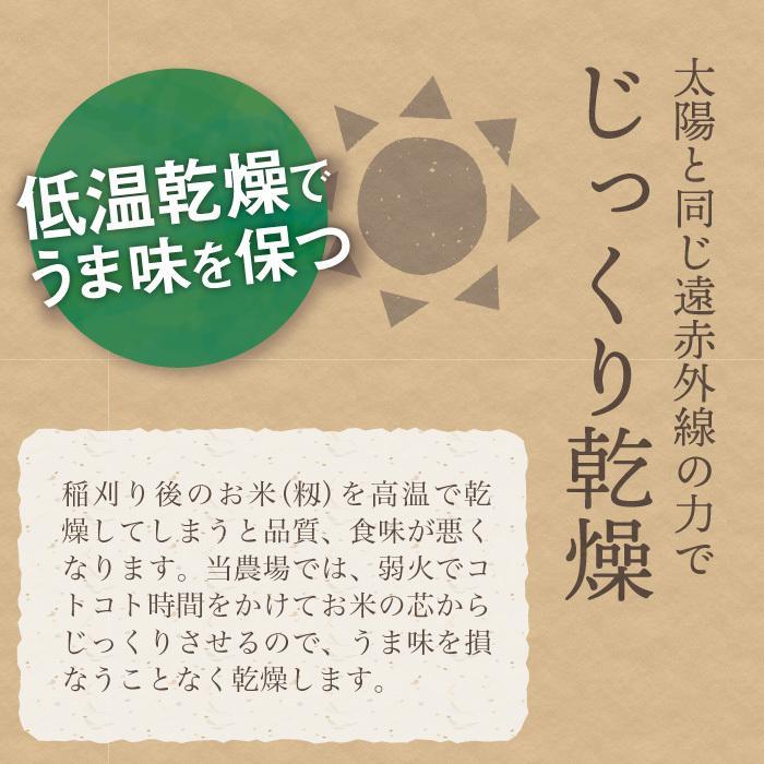 コシヒカリ 有機栽培米 無農薬 玄米 10Kg 新潟県産 こしひかり お米|magosaku-food|05