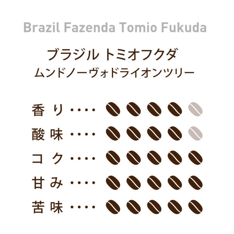 コーヒー豆 コーヒー お試し体験 セット150g 2種 送料無料 季節のブレンドとお好みのスペシャルティコーヒーが選べるセット マメーズ 焙煎工房|mames|07