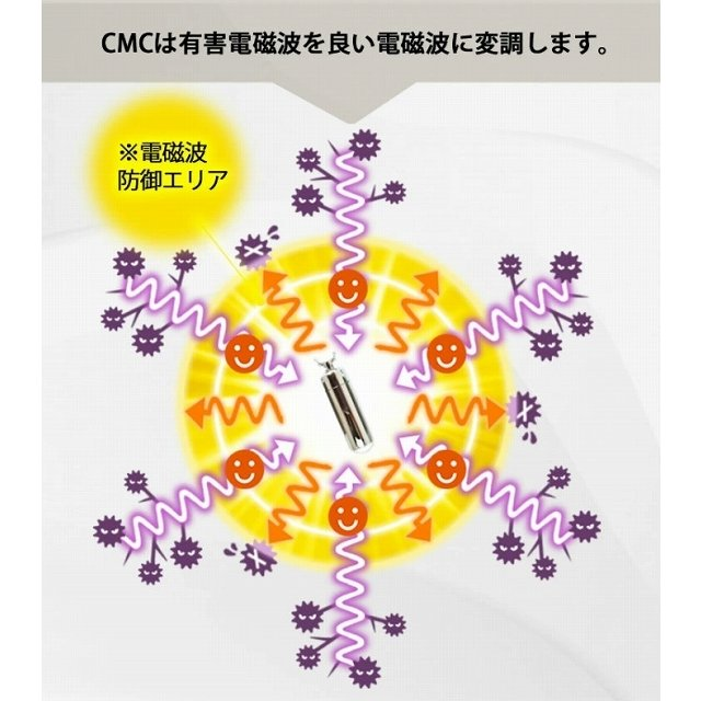 CMC 置き型 広範囲 電磁波防止 スタビライザー No.5 半径50m 5g充填  5G 電磁波対策 電磁波ストレス 電磁波カット manai 04