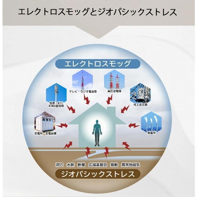 CMC 置き型 広範囲 電磁波防止 スタビライザー No.5 半径50m 5g充填  5G 電磁波対策 電磁波ストレス 電磁波カット manai 06