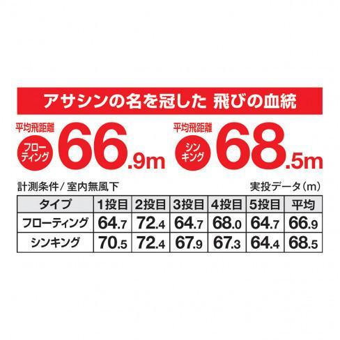 シマノ エクスセンスストロングアサシン125SフラッシュブーストXM-212U manboo-shop 09