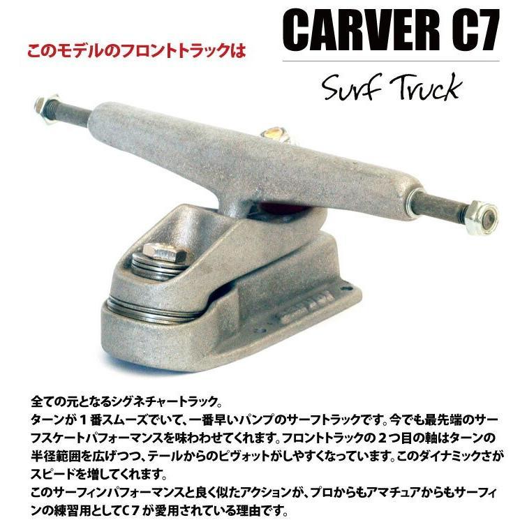 C7 カーバー カーバーCXトラックとC7トラックのお勧めブッシュとピボットカップ