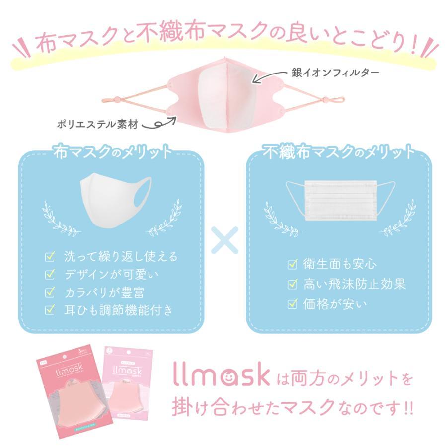 【2点目半額クーポン】子供用マスク 安心 2重マスク 2歳から成人まで使える小さめマスク 洗える ウレタンマスク 不織布 フィルター|manjiro|06