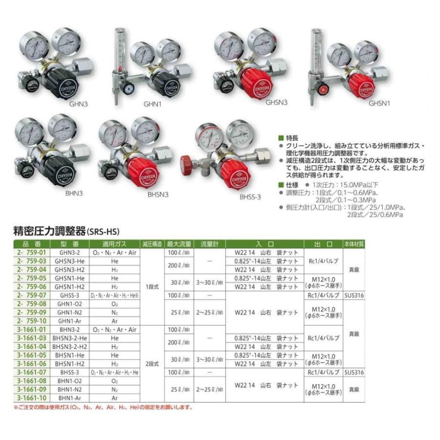 千代田精機 精密圧力調整器 SRS-HS-GHN1-O2 /2-759-08