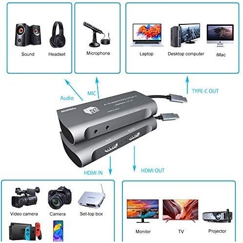 GUANLI TYPE-C HDMI ビデオキャプチャカード オーディオキャプチャボード 4K入力 日本語取扱説明書付き ループアウト US|mapletreehouse|02