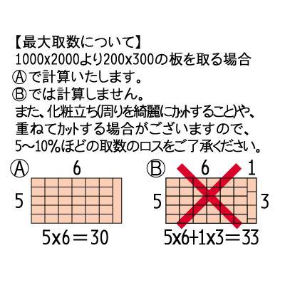 ポリウレタンフォーム E-22 厚み10mmx幅1Mx長2M (色・カットサイズ選択可能 カット賃込) maru-suzu 06