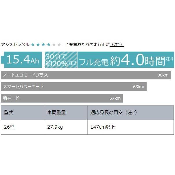 ポイント5倍 電動自転車 ヤマハ 通学 シティタイプ 2021年モデル 前後26インチ PAS AMI パスアミ アミ マットネイビー PA26A|marutomiauto|03