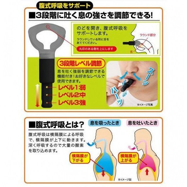 腹式呼吸 トレーニング グッズ メンズ 腹筋 カロリーブレス 呼吸 ...