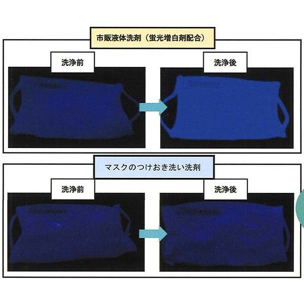 TOHO マスクのつけ置き洗い洗剤 mcsquare 03