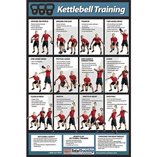 最新作 (Kettlebell Training) - Power - Power (Kettlebell Systems Full-Colour Training Exercise, 富良野市:0a553044 --- airmodconsu.dominiotemporario.com