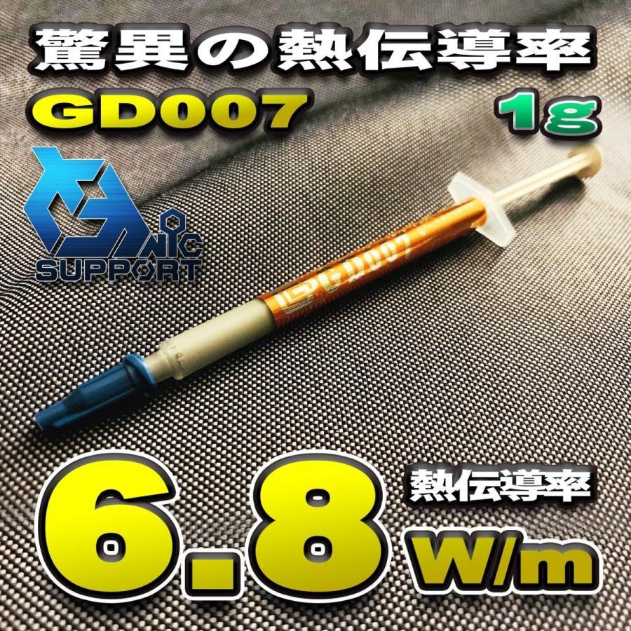 GD007 驚異の熱伝導率 6.8W m CPUグリス 1g x メカニックサポート 超高性能 高価値 1本 ヒートシンク 訳あり商品 シリコン