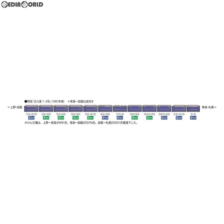 『予約安心出荷』{RWM}98677 JR 24系25形(北斗星1・2号)増結セット(6両) Nゲージ 鉄道模型 TOMIX(トミックス)(2019年12月)