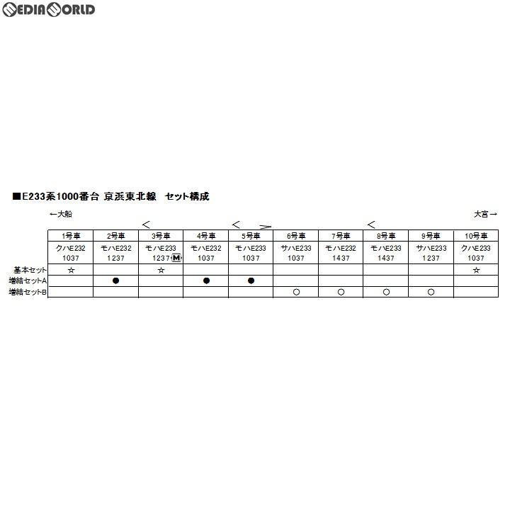 『予約安心発送』{RWM}(再販)10-1161 E233系1000番台 京浜東北線 増結Bセット(4両) Nゲージ 鉄道模型 KATO(カトー)(2019年12月)