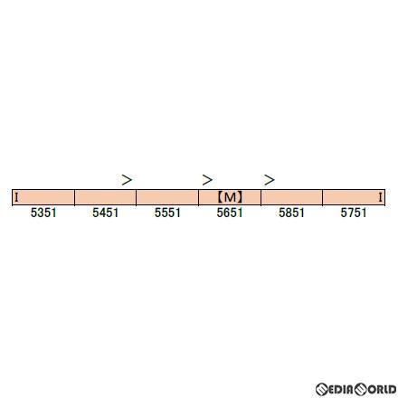『予約安心発送』{RWM}30904 近鉄5820系(大阪線・行先点灯仕様) 6両編成セット(動力付き) Nゲージ 鉄道模型 緑MAX(グリーンマックス)(2020年1月)
