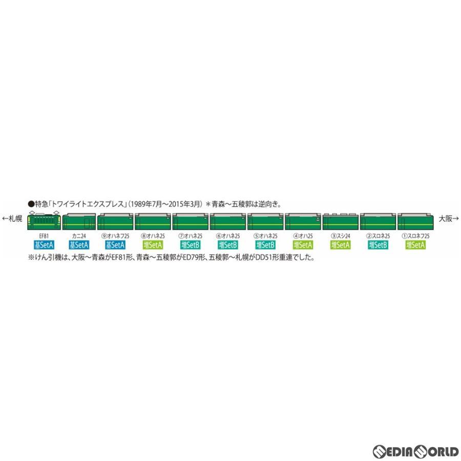 『予約安心発送』{RWM}98359 JR EF81・24系トワイライトエクスプレス基本セット(3両) Nゲージ 鉄道模型 TOMIX(トミックス)(2020年3月)