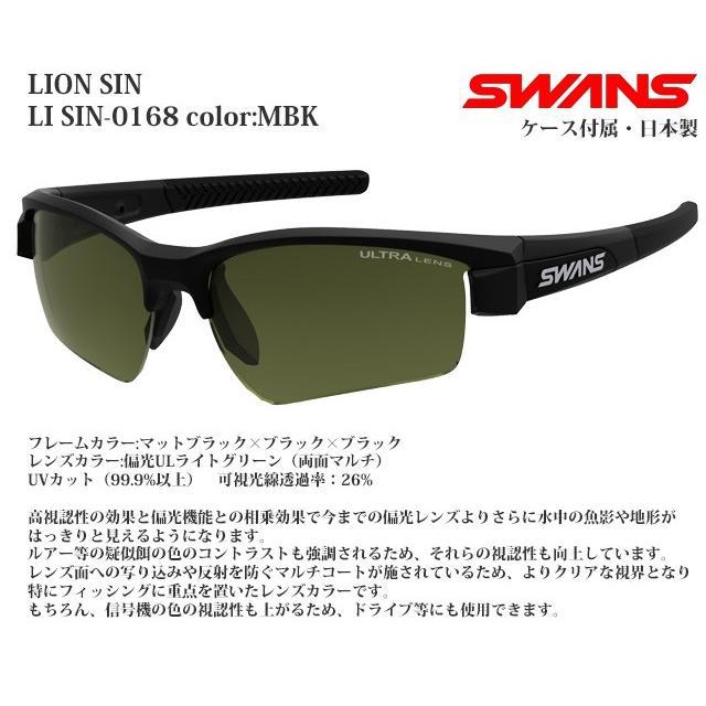 スポーツサングラス スワンズ SWANS LION SIN 偏光ULライトグリーン LI SIN-0168 MBK