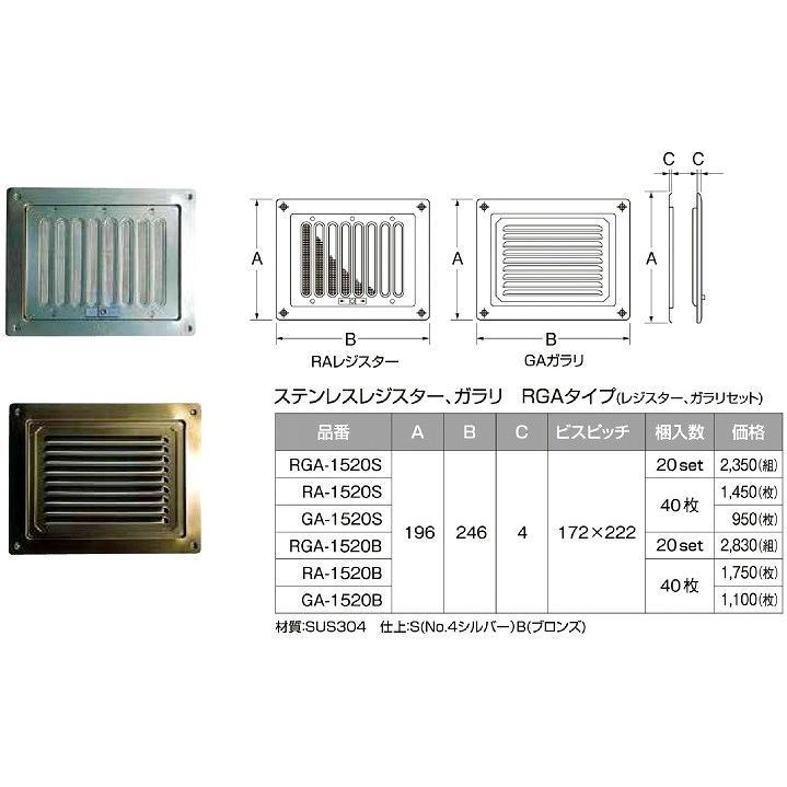 ステンレス レジスター ガラリセット RGBタイプ RGB 2040S サイズ A200xB400xC10 ビスピッチ156x356 シルバー 入数10組
