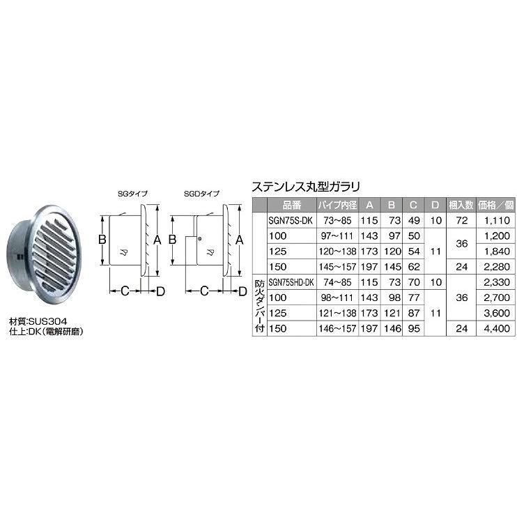 ステンレス丸型ガラリ SGN125SHD DK サイズ A173xB121xC87xD11防火ダンバー付 入数36個