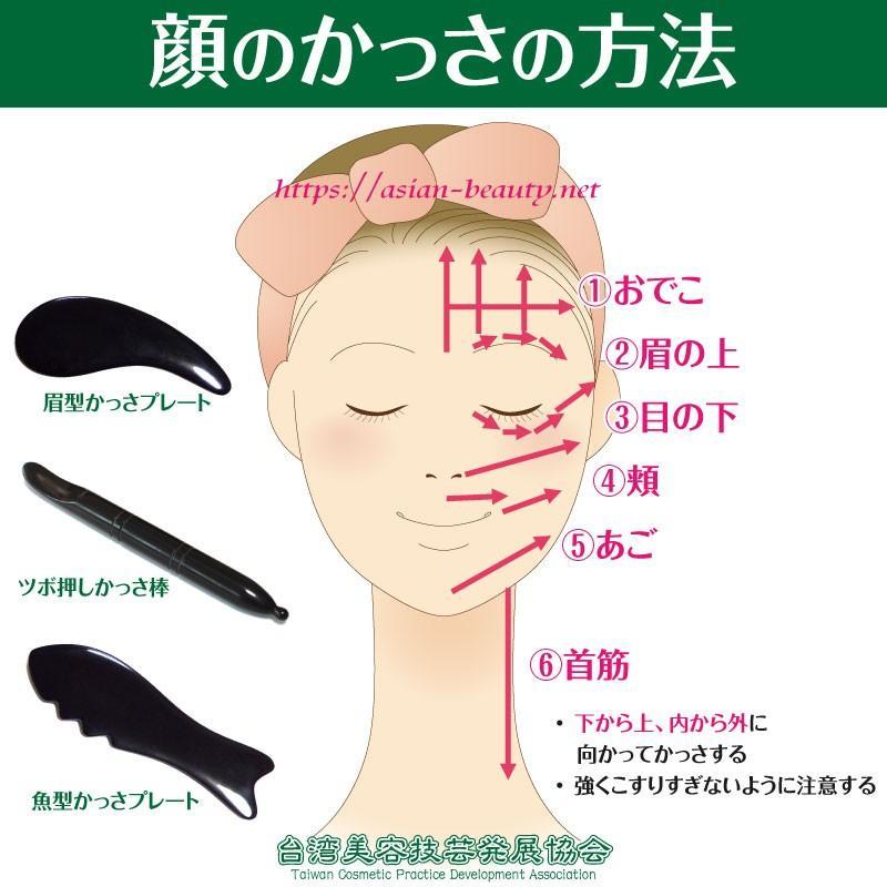 かっさ 眉型 牛角製 かっさプレート Nameraかっさ 小顔 カッサ|meridian|05