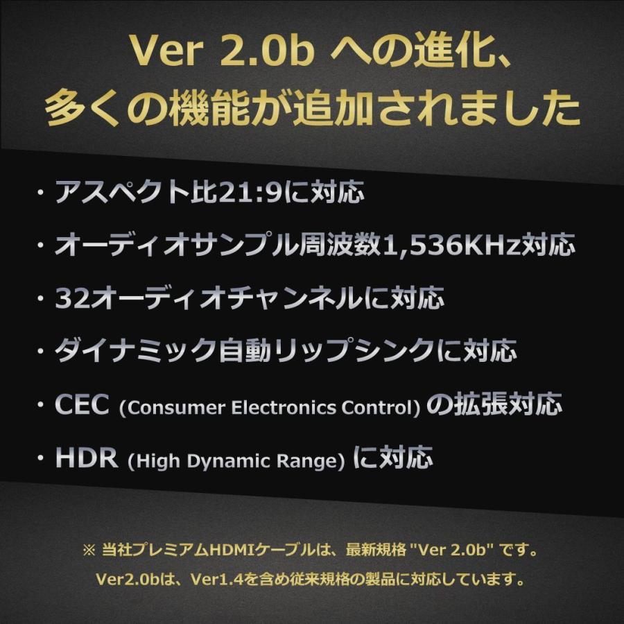 Hanwha スリム 4.2mm HDMIケーブル 3m [1年保証/相性保証][Ver2.0b][8K/4K/3D/イーサネット/オーディオリターン][ハイスピード][コンパクト端子][高耐久やわらか|mgshop0401|05
