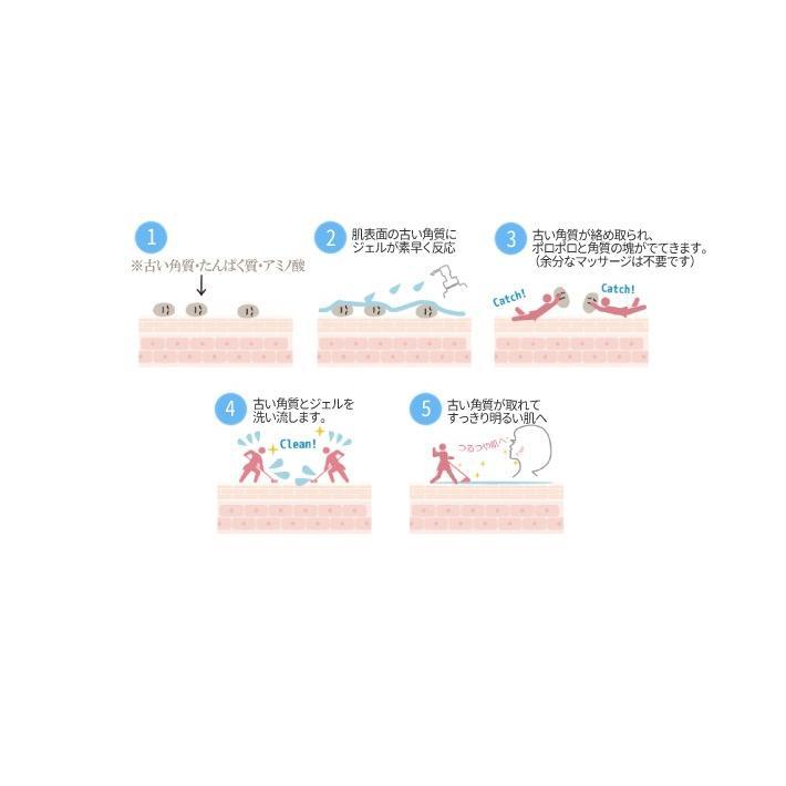 ミメオ ピーリングジェル 敏感肌 スキンケア|miimeow-shop|05