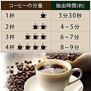 アイリスオーヤマ コーヒーメーカー 全自動 メッシュフィルター付き 1~4杯用 ブラック IAC-A600|millioncacao|03