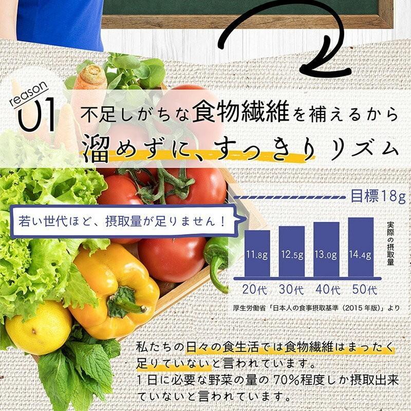 コーヒー お試し 食品 エレガントライフコーヒー 5包入1杯あたり108円 メール便送料無料  ダイエット milltomo 06