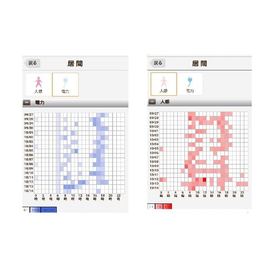 見守り センサー 高齢者 life-watch TYPE-A|mimamori|06