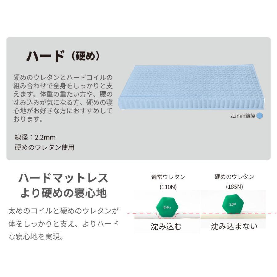 脚付きマットレス シングルベッド  国産 | ポケットコイル(MCB810-S-P)|minamoto-bed|06