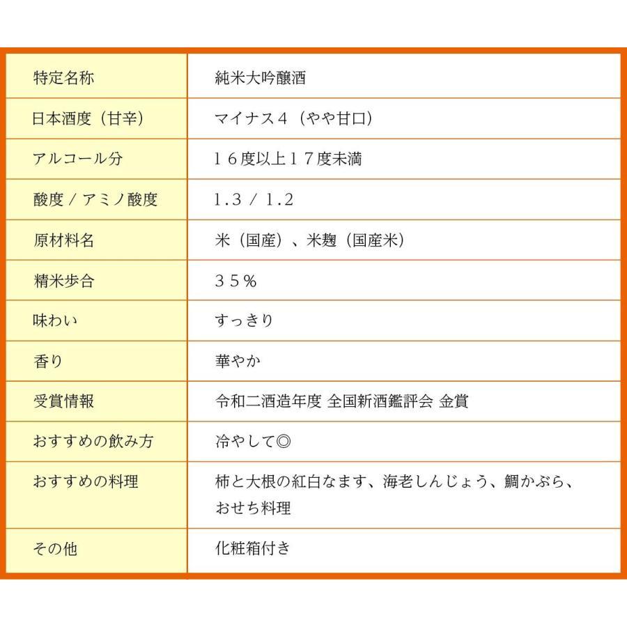 白瀧酒造 上善如水 純米大吟醸 金賞受賞酒 720ml 日本酒 新潟 minatoya 10