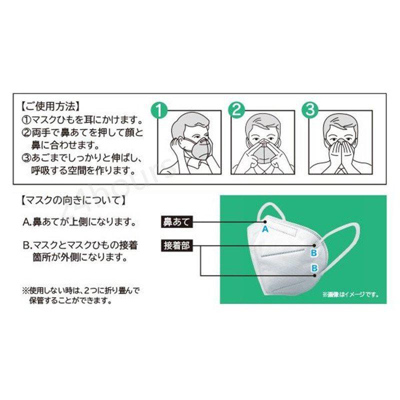 KN95マスク50枚セット 5層 N95規格 不織布マスク 立体型マスク 粉塵 花粉 使い捨てマスク|minet|09