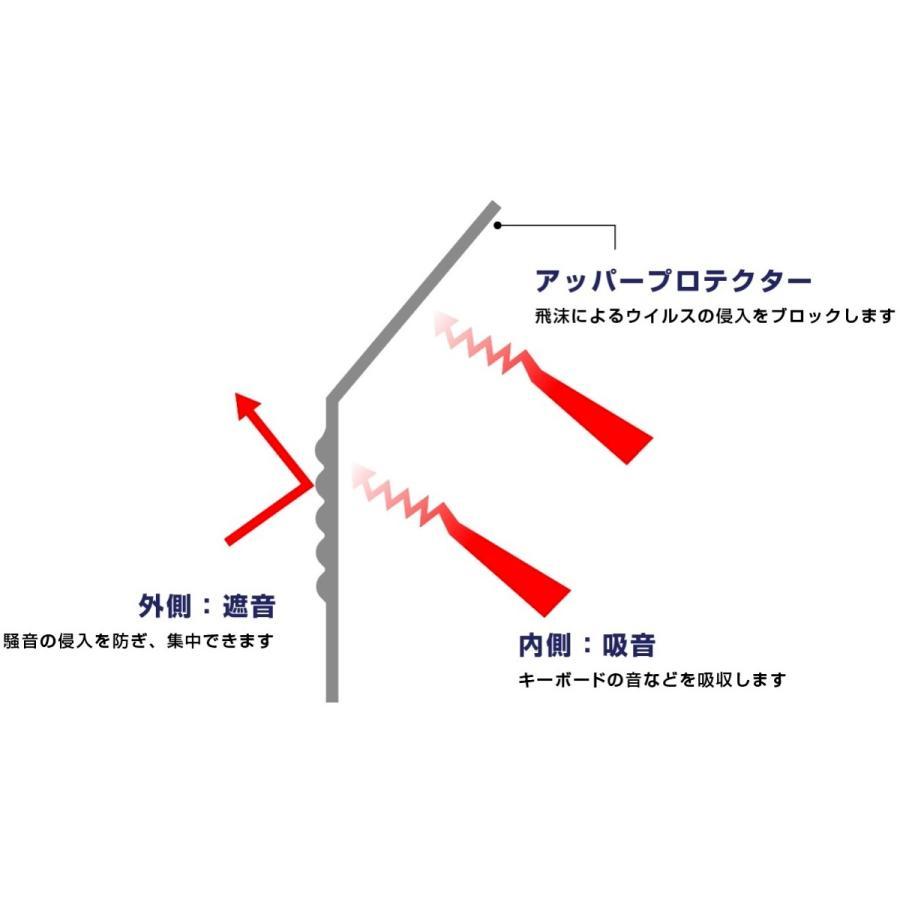ミノリ・テーブル・パーテーション 無敵のプライベート空間 防音対策 飛沫防止 (約)幅88cm×奥行53cm×高さ55cm 重量1.75kg|minori-kogyo|19