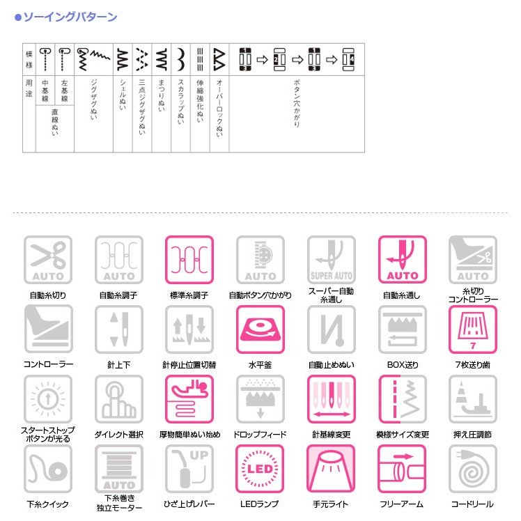 JUKI(ジューキ)コンパクトミシン HZL-40 HZL-40N(DVD付) ピンク ブラック【送料無料】【レビューを書いて5年保証】[HZL40]|mishinyasan|04