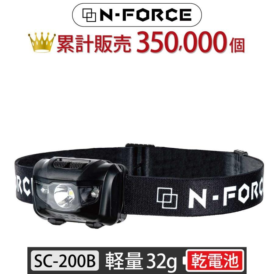 ヘッドライト 防水 登山 釣り キャンプ 防災 災害対策 LEDヘッドライト ヘッドランプ 懐中電灯 LEDヘッドライト 作業用ledヘッドライト 超強力 moko2