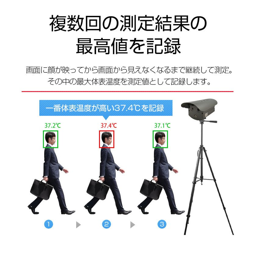 サーマルカメラ 顔認識 非接触 熱 検知 体表温度測定 AI搭載 温度スクリーニングカメラ 感染予防 対策 カメラ 警報 サーモグラフィー monosupply 13
