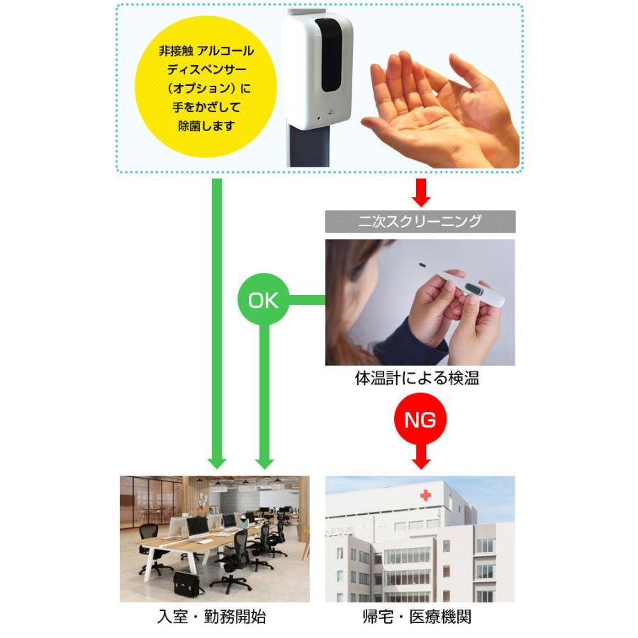 消毒 非接触 体表温度 カメラ 消毒ディスペンサ一付あり サーマル 顔認証 AI 手指消毒 マスクOK スタンド 壁掛け テーブル置き 感染症対策 入退室管理|monosupply|08