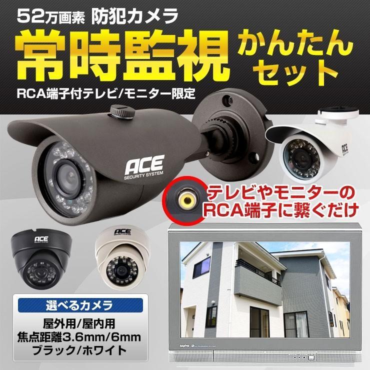 屋内 監視 カメラ
