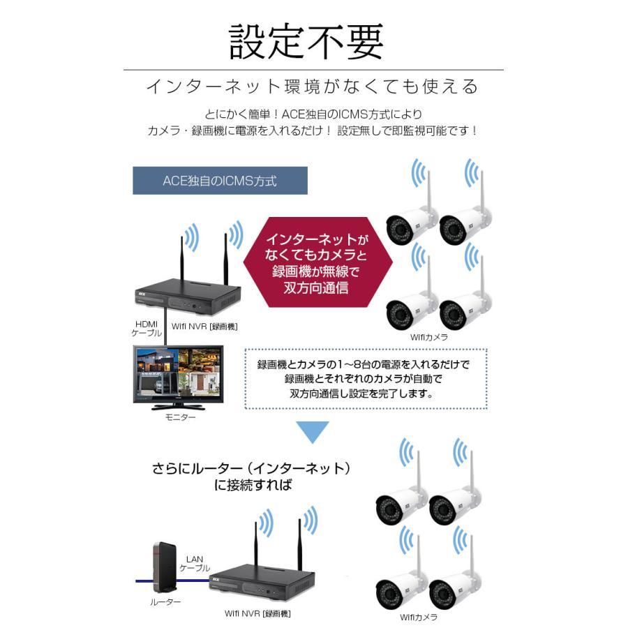 防犯カメラ ワイヤレス 屋外 屋内 家庭用 業務用 無線 ワイヤレス 高画質 300万画素 NVR+カメラ1〜4台セット モニター付あり H.265+ WiFi|monosupply|02