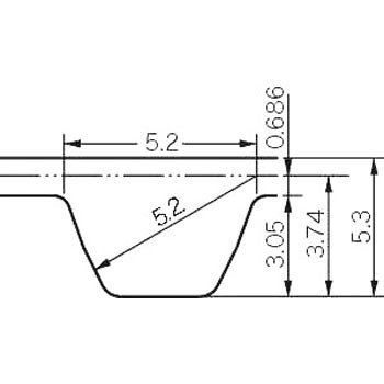 スーパートルクタイミングベルト S8M形(クロロプレンゴム) 三ツ星ベルト 300DS8M2944G