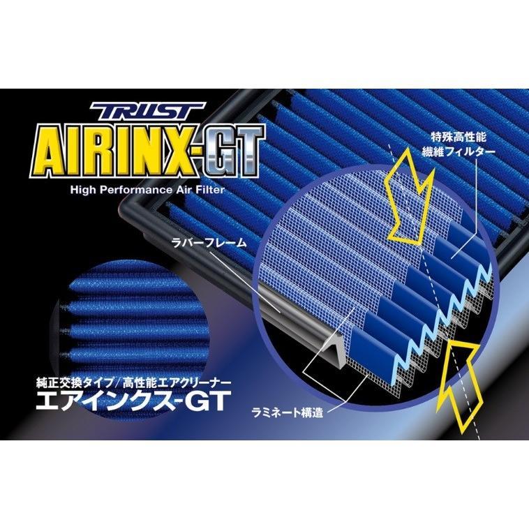 TRUST トラスト AIRINX GT エアインクスジーティ SZ-8GT スズキ アルトワークス/15.12- アルトターボRS/15.03- HA36S〔12592508〕