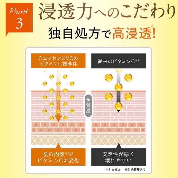 美容液 ビタミンC 誘導体 5% 毛穴 ケア 毛穴対策 ldk イオン導入 Cエッセンス 20ml エビス ebis|motebeauty|11