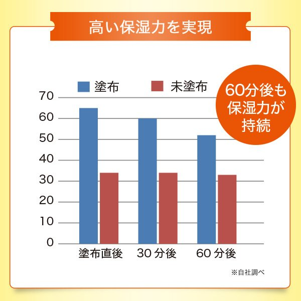 美容液 ビタミンC 誘導体 5% 毛穴 ケア 毛穴対策 ldk イオン導入 Cエッセンス 20ml エビス ebis|motebeauty|14