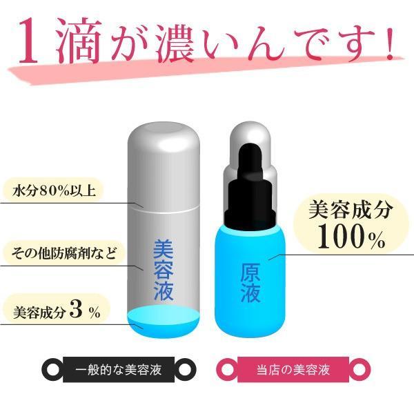 美容原液 美容液 導入 イオン導入 原液3点セット コラーゲン33ml プラセンタ33ml ビタミンC20ml|motebeauty|04