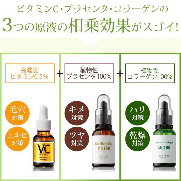 美容原液 美容液 導入 イオン導入 原液3点セット コラーゲン33ml プラセンタ33ml ビタミンC20ml|motebeauty|05