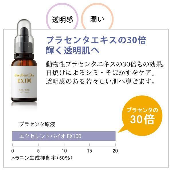 原液美容液 美容液 原液 導入 おすすめ 人気 選べる原液3点セット motebeauty 04