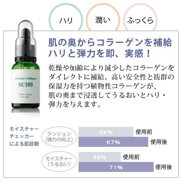 原液美容液 美容液 原液 導入 おすすめ 人気 選べる原液3点セット motebeauty 06