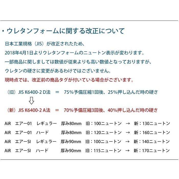 西川エアー 長身対応パーツ シングル 97×12cm AiR SI/SI-H マットレス専用|moufukan|07