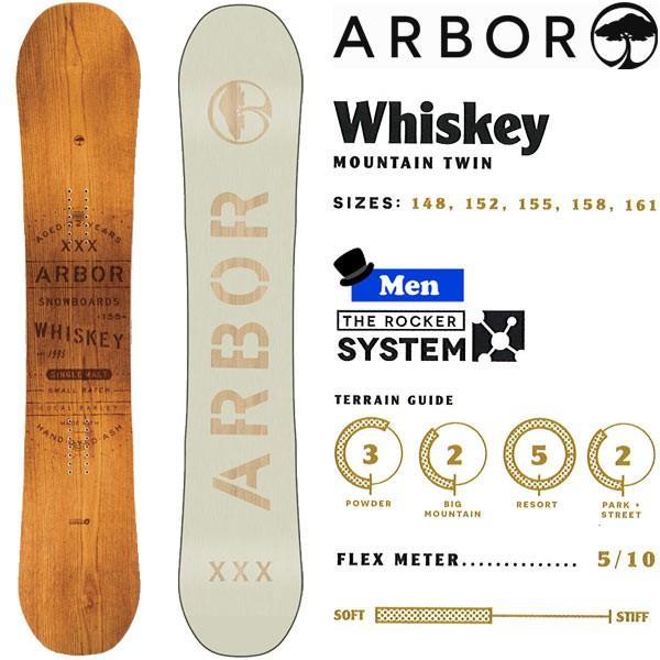 【★大感謝セール】 スノーボード 板 マウンテンツイン 18-19 ARBOR アーバー WHISKEY ウイスキー, タカナベチョウ f13ba5fe
