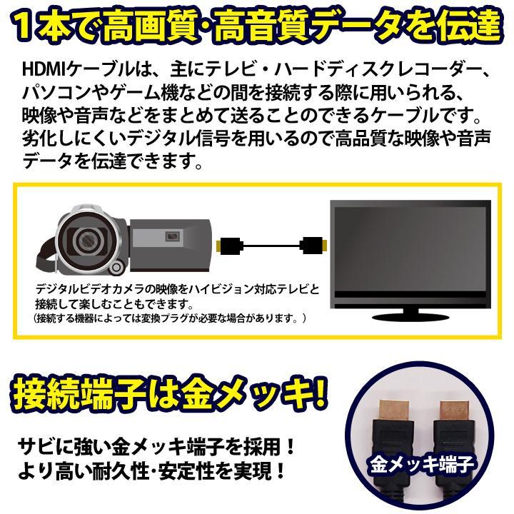 HDMIケーブル 3m HDMIver1.4 金メッキ端子 High Speed HDMI Cable ブラック ハイスピード 4K 3D イーサネット対応 液晶テレビ ブルーレイレコーダー UL.YN|msmart|02
