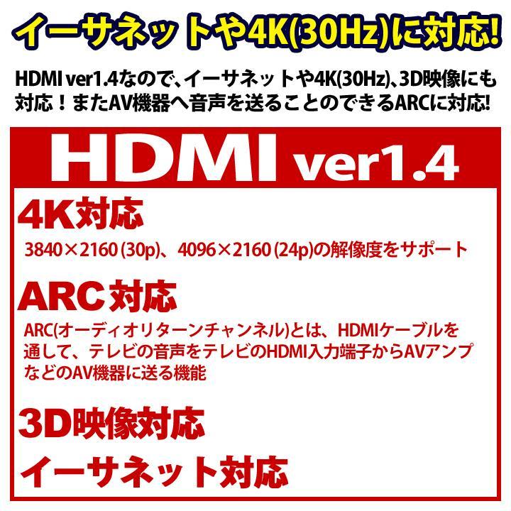 HDMIケーブル 3m HDMIver1.4 金メッキ端子 High Speed HDMI Cable ブラック ハイスピード 4K 3D イーサネット対応 液晶テレビ ブルーレイレコーダー UL.YN|msmart|03